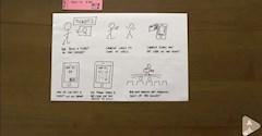 روش های دیزاین پروتوتایپ کاغذی در UX، ساخت پروتوتایپ کاغذی