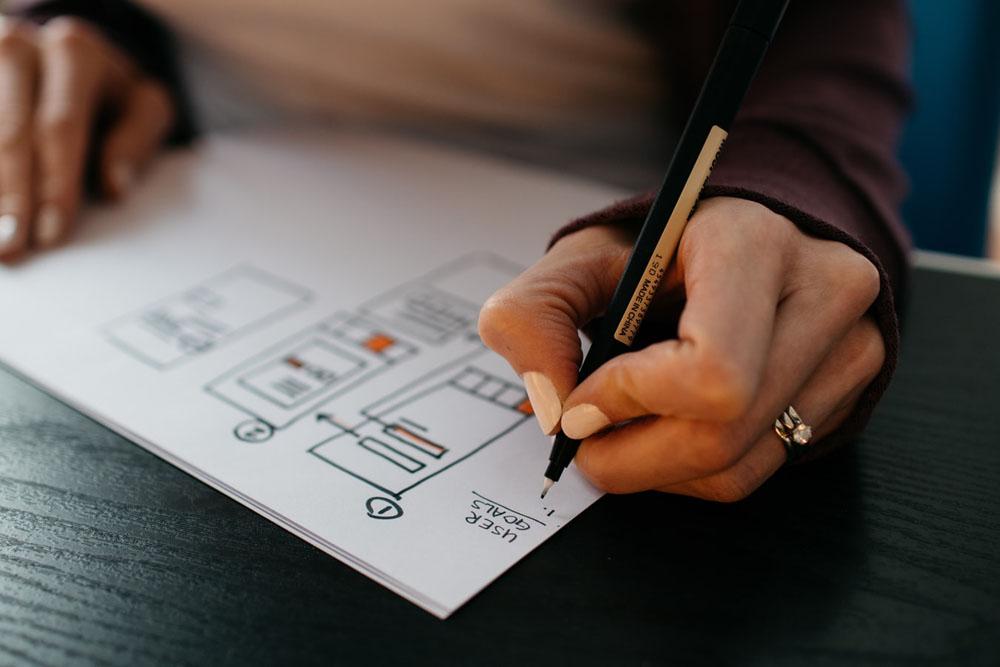 بیزینس پلن - برنامه کسب و کار - کسب و کار